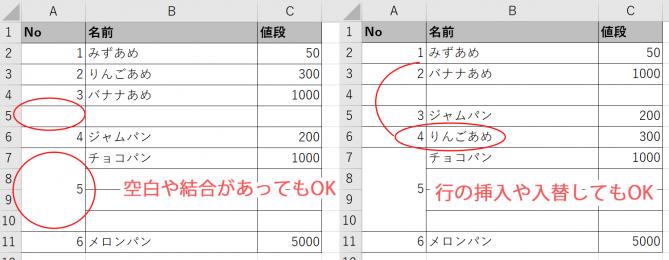 Excel エクセルで行削除 行追加 行入替しても必ず連番になる数式